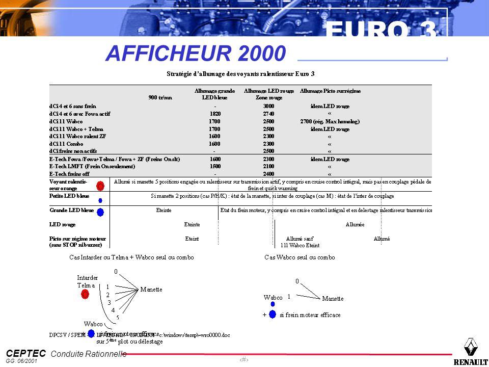 EURO 3 CEPTEC Conduite Rationnelle GG. 06/2001 17 AFFICHEUR 2000