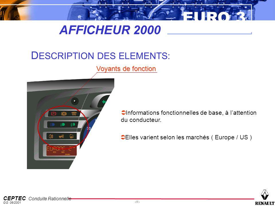 EURO 3 CEPTEC Conduite Rationnelle GG. 06/2001 18 AFFICHEUR 2000 D ESCRIPTION DES ELEMENTS: Voyants de fonction Informations fonctionnelles de base, à
