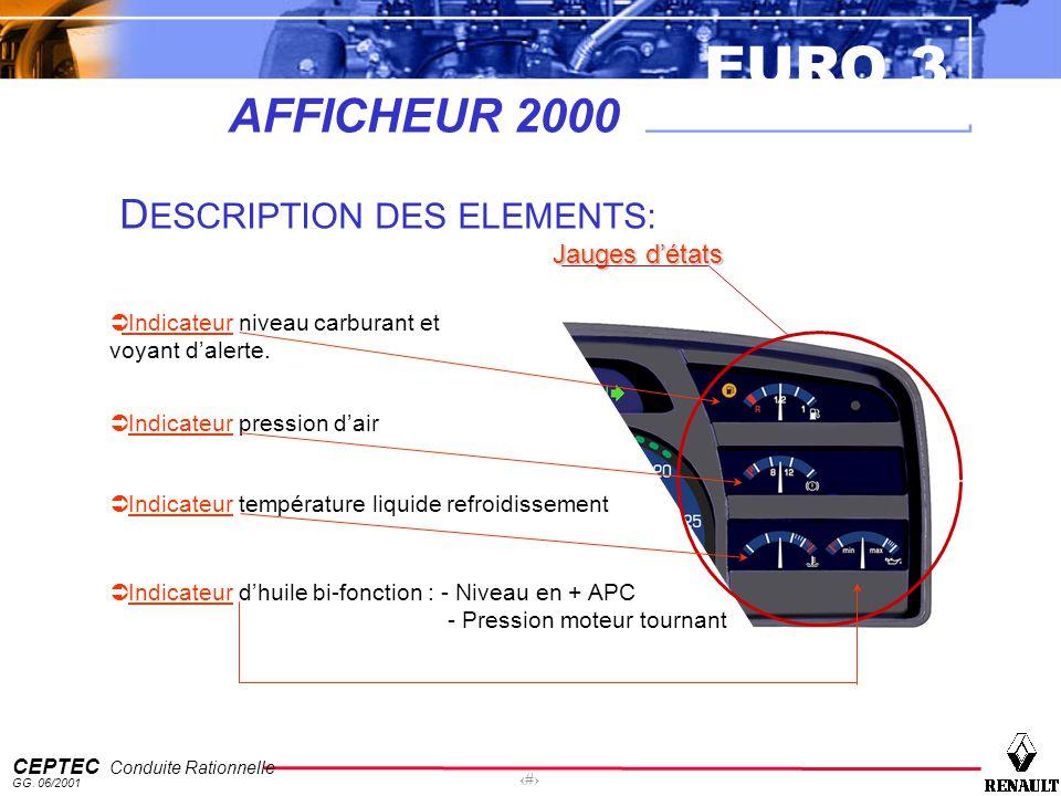 EURO 3 CEPTEC Conduite Rationnelle GG. 06/2001 20 AFFICHEUR 2000 D ESCRIPTION DES ELEMENTS: Jauges détats Indicateur niveau carburant et voyant dalert