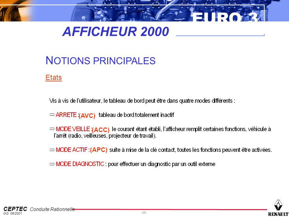 EURO 3 CEPTEC Conduite Rationnelle GG. 06/2001 23 AFFICHEUR 2000 N OTIONS PRINCIPALES Etats (AVC) (ACC) (APC)