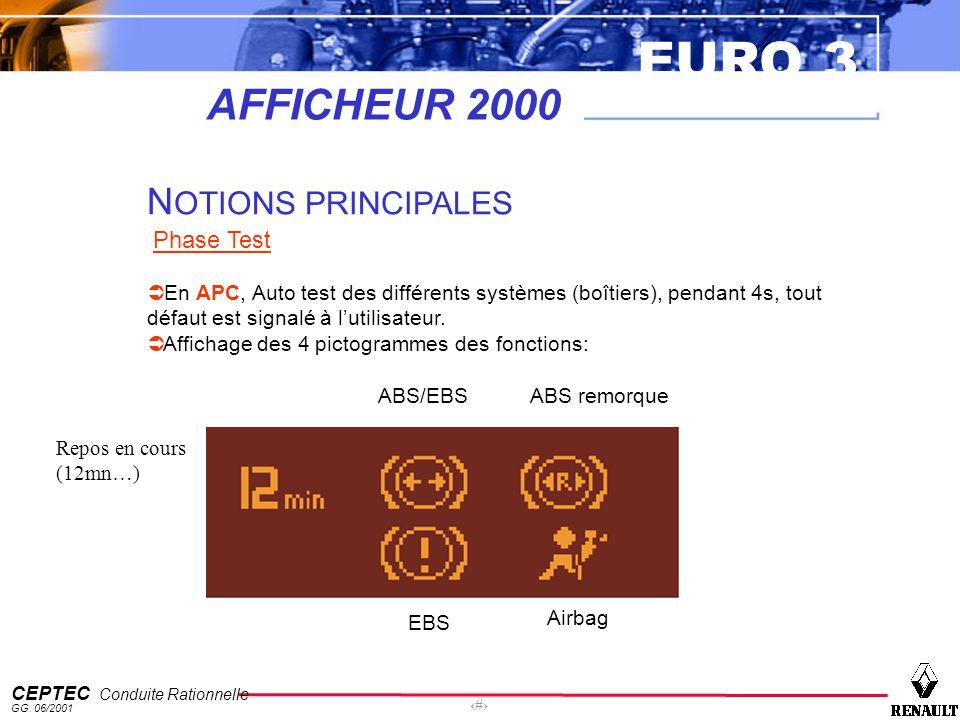 EURO 3 CEPTEC Conduite Rationnelle GG. 06/2001 26 AFFICHEUR 2000 N OTIONS PRINCIPALES Phase Test En APC, Auto test des différents systèmes (boîtiers),