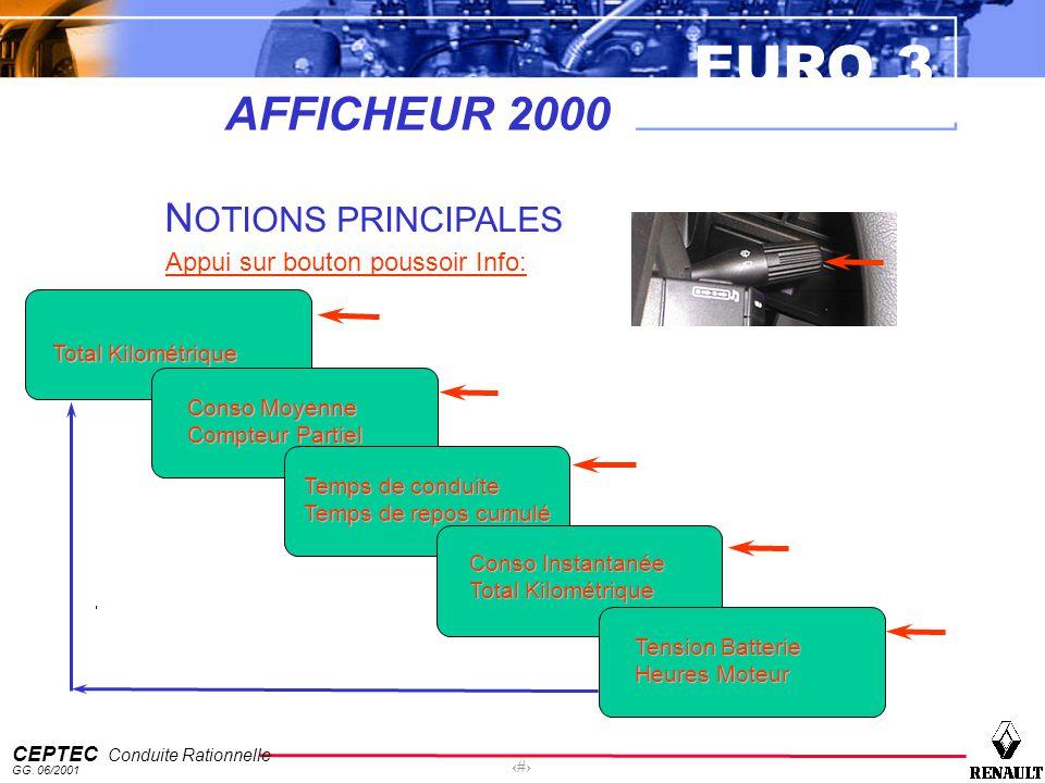 EURO 3 CEPTEC Conduite Rationnelle GG. 06/2001 31 AFFICHEUR 2000 N OTIONS PRINCIPALES Appui sur bouton poussoir Info: Total Kilométrique Conso Moyenne