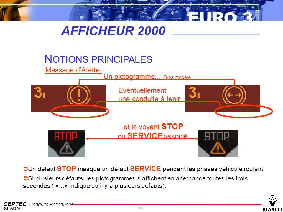 EURO 3 CEPTEC Conduite Rationnelle GG. 06/2001 33 AFFICHEUR 2000 N OTIONS PRINCIPALES Message dAlerte: Un pictogramme... Gros modèle Eventuellement un