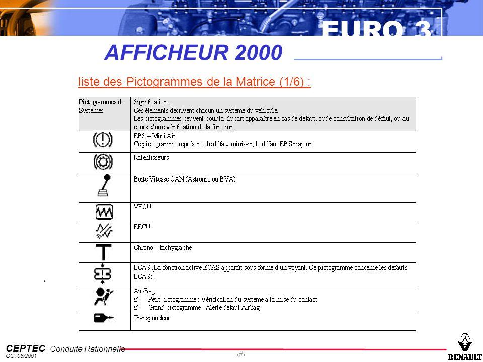 EURO 3 CEPTEC Conduite Rationnelle GG. 06/2001 35 AFFICHEUR 2000 liste des Pictogrammes de la Matrice (1/6) :
