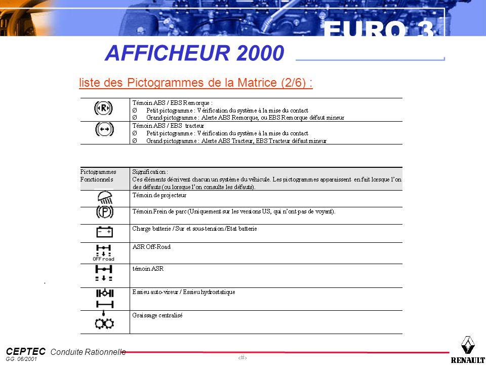 EURO 3 CEPTEC Conduite Rationnelle GG. 06/2001 36 AFFICHEUR 2000 liste des Pictogrammes de la Matrice (2/6) :