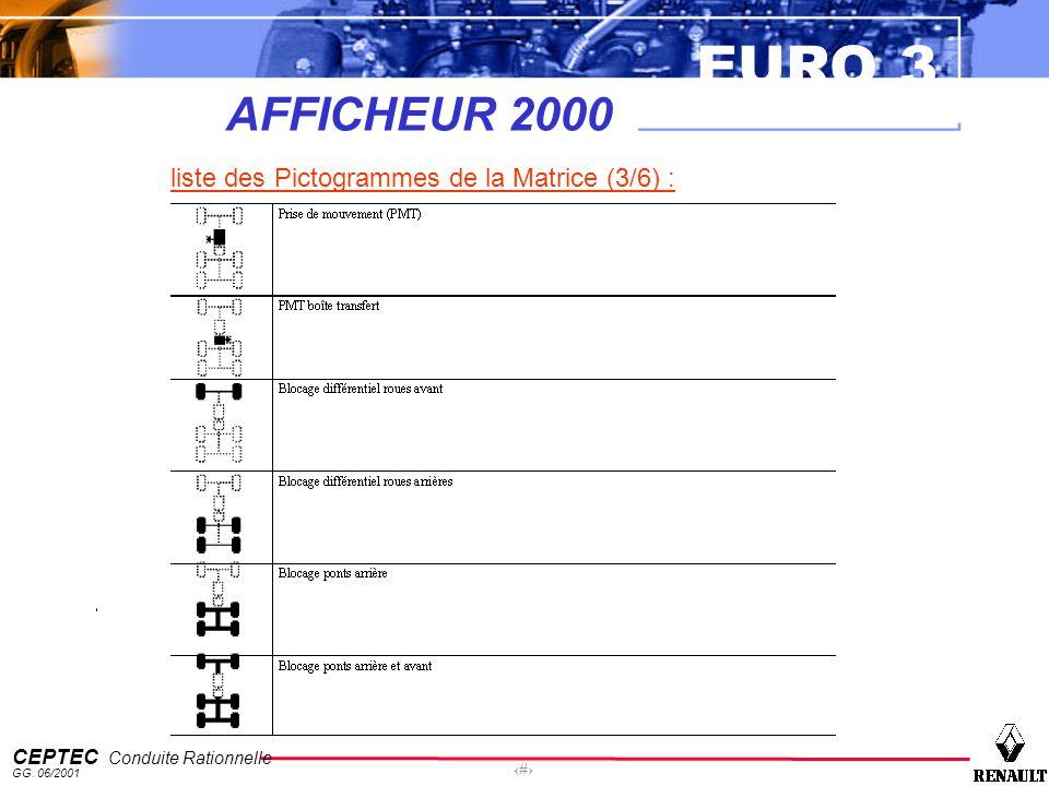 EURO 3 CEPTEC Conduite Rationnelle GG. 06/2001 37 AFFICHEUR 2000 liste des Pictogrammes de la Matrice (3/6) :