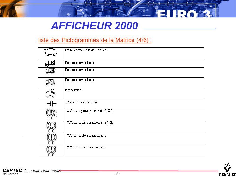 EURO 3 CEPTEC Conduite Rationnelle GG. 06/2001 38 AFFICHEUR 2000 liste des Pictogrammes de la Matrice (4/6) :