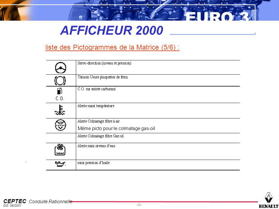 EURO 3 CEPTEC Conduite Rationnelle GG. 06/2001 39 AFFICHEUR 2000 liste des Pictogrammes de la Matrice (5/6) : Même picto pour le colmatage gas-oil