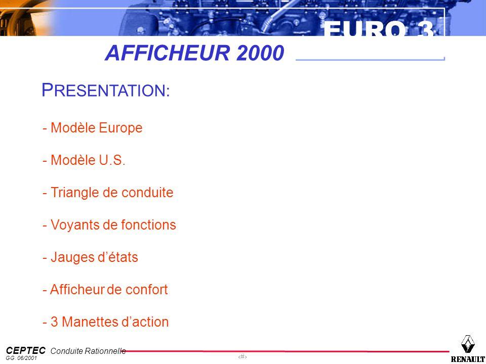 EURO 3 CEPTEC Conduite Rationnelle GG. 06/2001 4 AFFICHEUR 2000 P RESENTATION: - Modèle Europe - Modèle U.S. - Triangle de conduite - Voyants de fonct