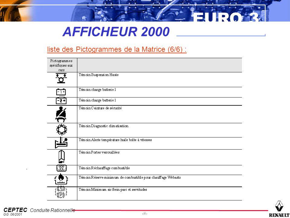 EURO 3 CEPTEC Conduite Rationnelle GG. 06/2001 40 AFFICHEUR 2000 liste des Pictogrammes de la Matrice (6/6) :