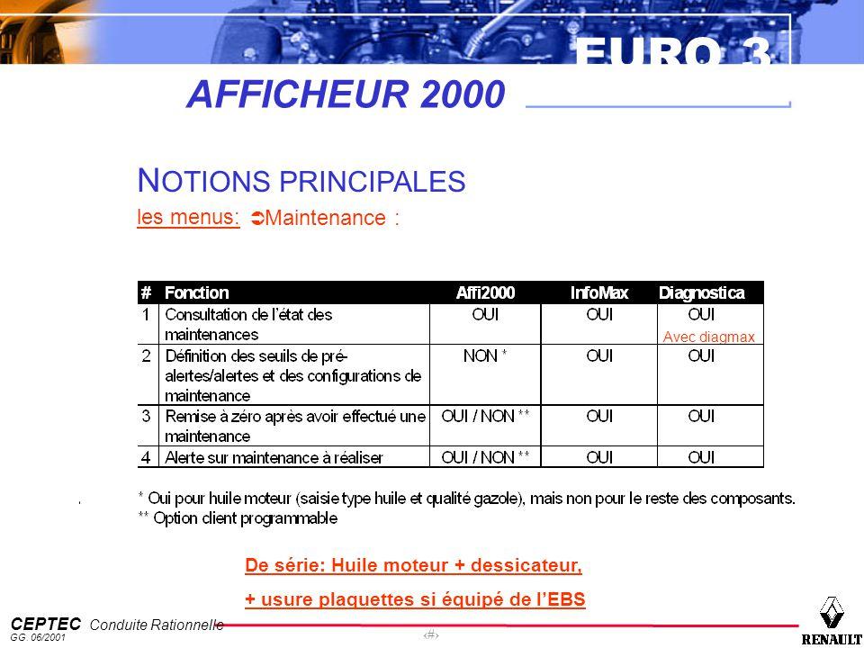 EURO 3 CEPTEC Conduite Rationnelle GG. 06/2001 45 AFFICHEUR 2000 N OTIONS PRINCIPALES les menus: Maintenance : Avec diagmax De série: Huile moteur + d