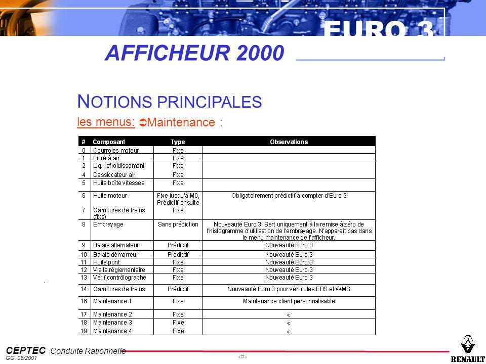 EURO 3 CEPTEC Conduite Rationnelle GG. 06/2001 46 AFFICHEUR 2000 N OTIONS PRINCIPALES les menus: Maintenance :