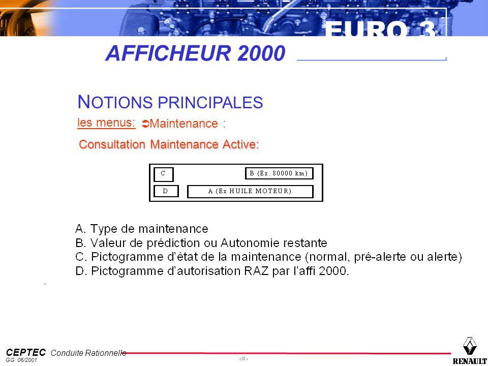EURO 3 CEPTEC Conduite Rationnelle GG. 06/2001 47 AFFICHEUR 2000 N OTIONS PRINCIPALES les menus: Maintenance : Consultation Maintenance Active: