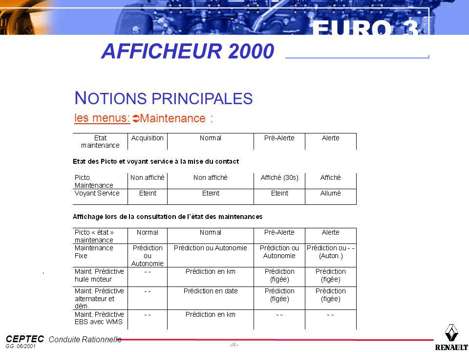 EURO 3 CEPTEC Conduite Rationnelle GG. 06/2001 48 AFFICHEUR 2000 N OTIONS PRINCIPALES les menus: Maintenance :