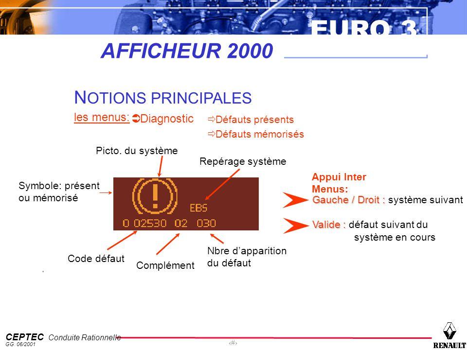 EURO 3 CEPTEC Conduite Rationnelle GG. 06/2001 53 AFFICHEUR 2000 N OTIONS PRINCIPALES les menus: Diagnostic Défauts présents Défauts mémorisés Picto.