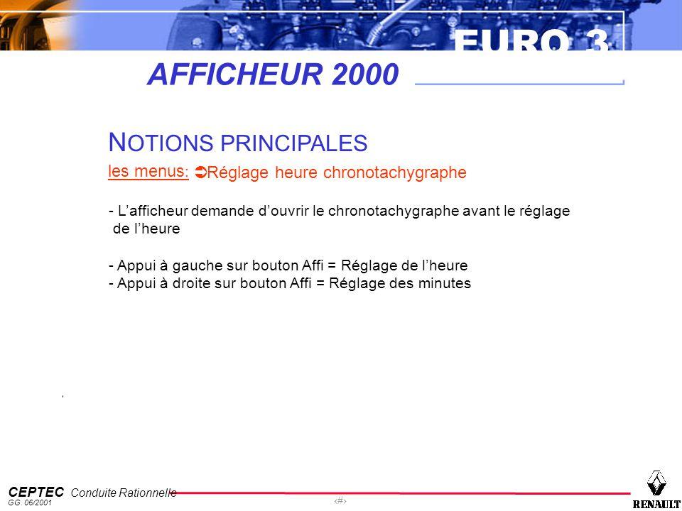 EURO 3 CEPTEC Conduite Rationnelle GG. 06/2001 59 AFFICHEUR 2000 N OTIONS PRINCIPALES les menus : Réglage heure chronotachygraphe - Lafficheur demande