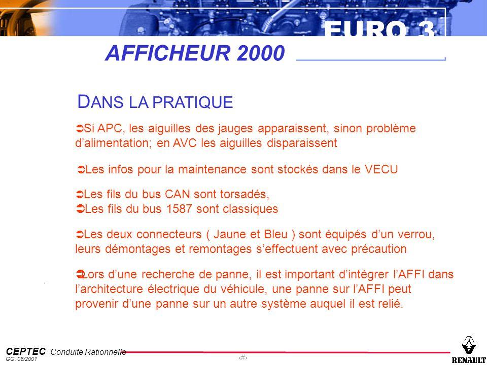 EURO 3 CEPTEC Conduite Rationnelle GG. 06/2001 61 AFFICHEUR 2000 D ANS LA PRATIQUE Si APC, les aiguilles des jauges apparaissent, sinon problème dalim