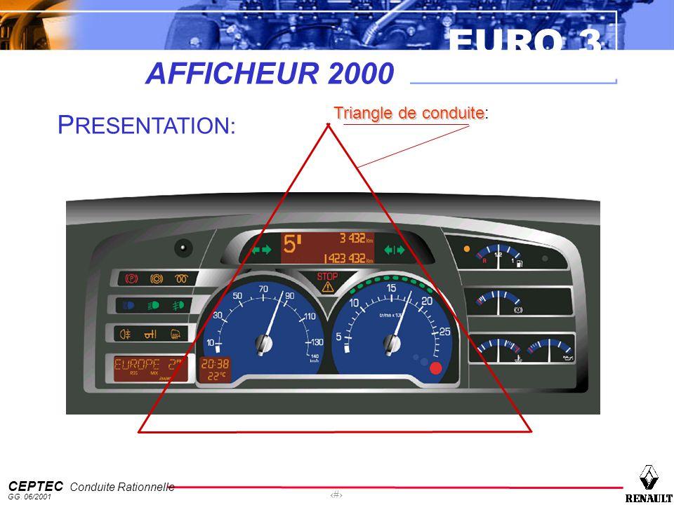 EURO 3 CEPTEC Conduite Rationnelle GG. 06/2001 7 AFFICHEUR 2000 P RESENTATION: Triangle de conduite Triangle de conduite: