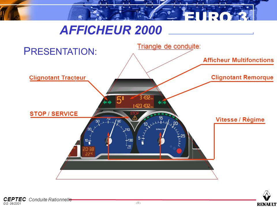 EURO 3 CEPTEC Conduite Rationnelle GG. 06/2001 8 AFFICHEUR 2000 P RESENTATION: Triangle de conduite Triangle de conduite: Afficheur Multifonctions Cli