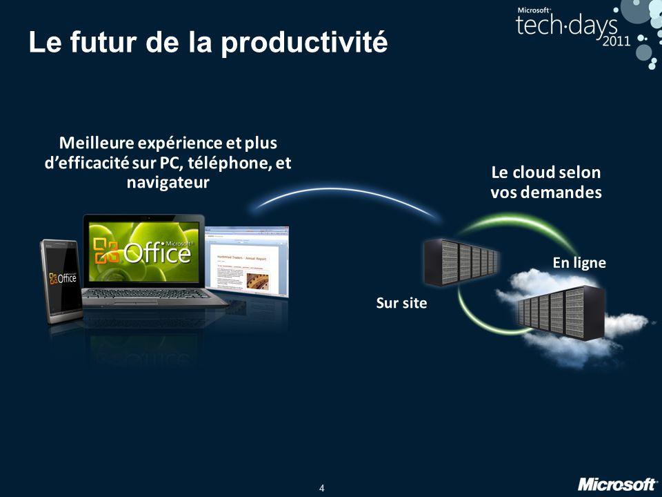 4 Le futur de la productivité