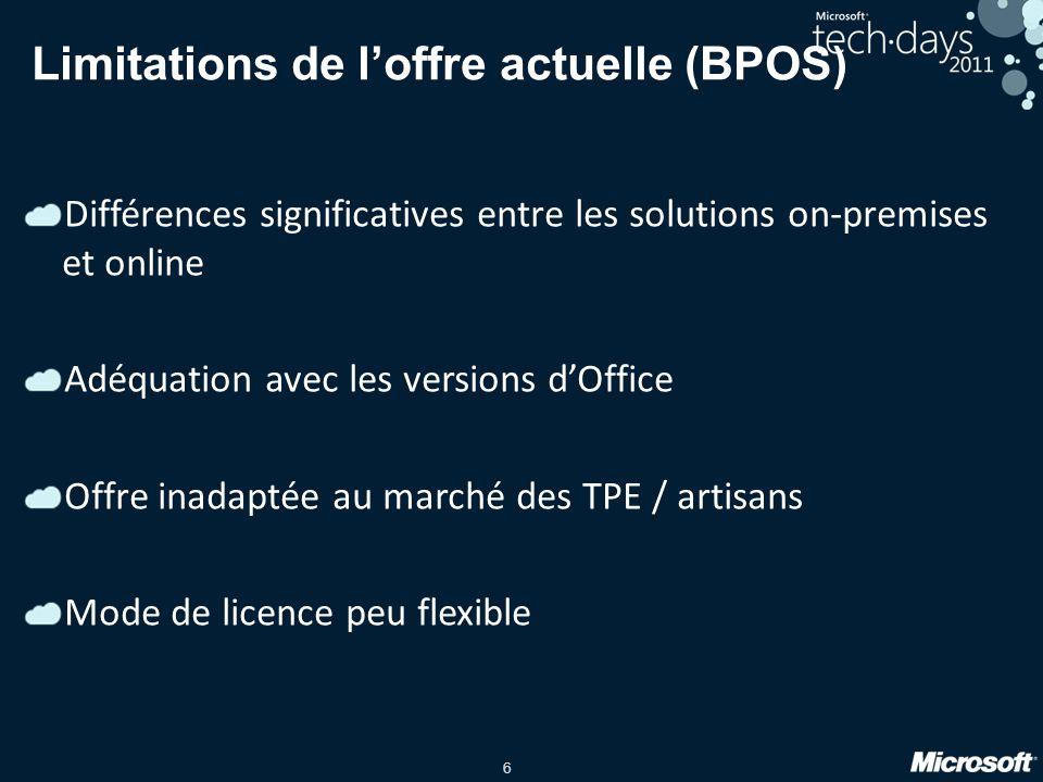 6 Limitations de loffre actuelle (BPOS) Différences significatives entre les solutions on-premises et online Adéquation avec les versions dOffice Offr