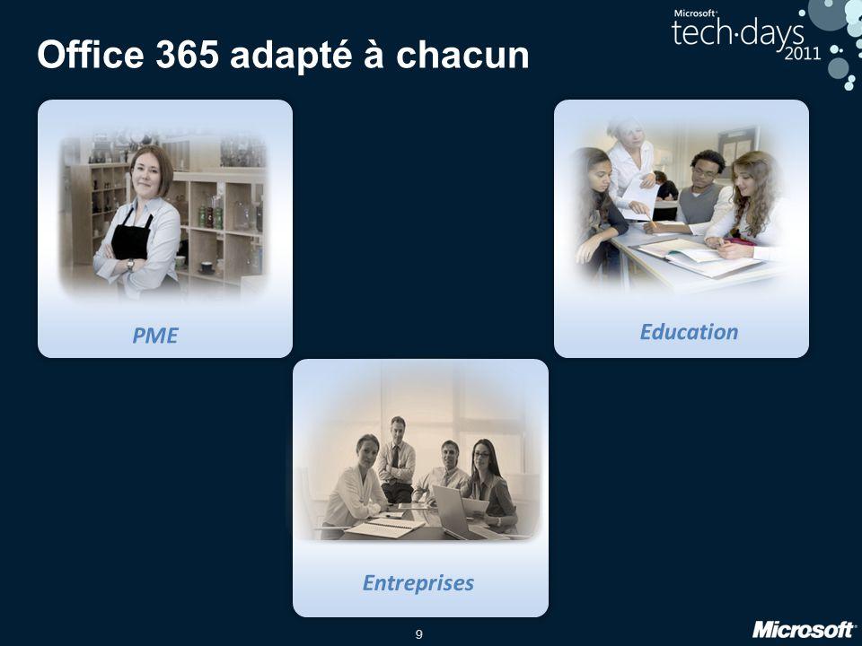 9 Office 365 adapté à chacun