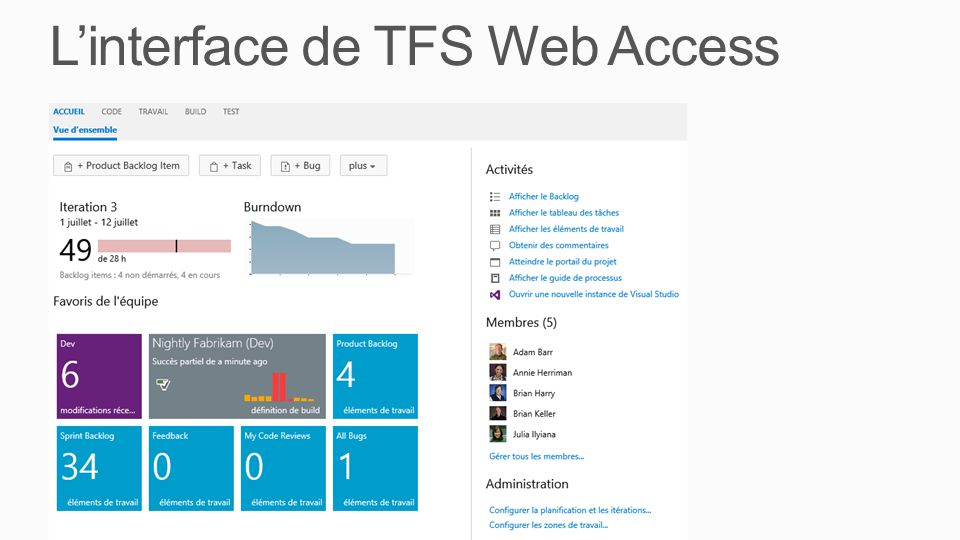 Linterface de TFS Web Access