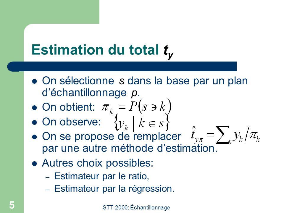 STT-2000; Échantillonnage 5 Estimation du total t y On sélectionne s dans la base par un plan déchantillonnage p.