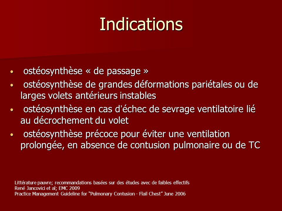 Indications ostéosynthèse « de passage » ostéosynthèse « de passage » ostéosynthèse de grandes déformations pariétales ou de larges volets antérieurs instables ostéosynthèse de grandes déformations pariétales ou de larges volets antérieurs instables ostéosynthèse en cas déchec de sevrage ventilatoire lié au décrochement du volet ostéosynthèse en cas déchec de sevrage ventilatoire lié au décrochement du volet ostéosynthèse précoce pour éviter une ventilation prolongée, en absence de contusion pulmonaire ou de TC ostéosynthèse précoce pour éviter une ventilation prolongée, en absence de contusion pulmonaire ou de TC Littérature pauvre; recommandations basées sur des études avec de faibles effectifs René Jancovici et al; EMC 2009 Practice Management Guideline for Pulmonary Contusion - Flail Chest June 2006