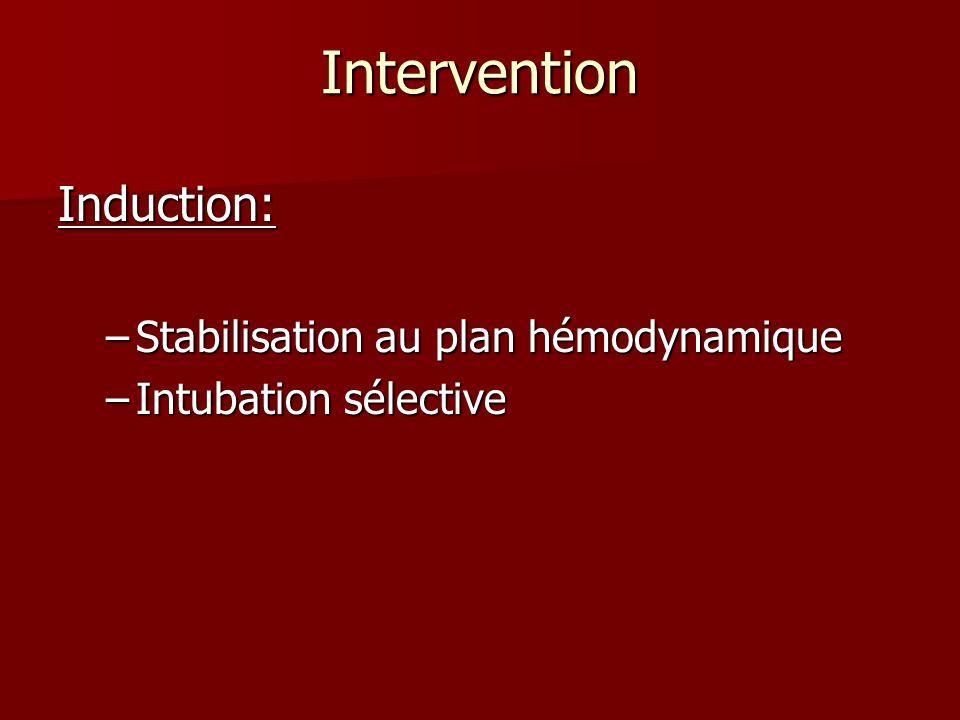 Intervention Induction: –Stabilisation au plan hémodynamique –Intubation sélective