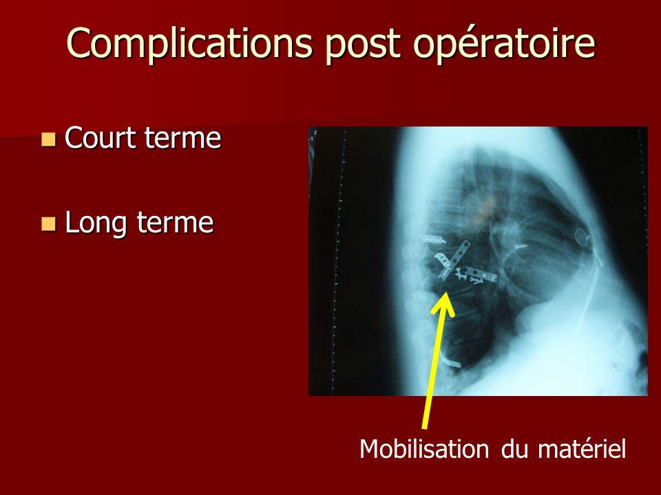 Complications post opératoire Court terme Court terme Long terme Long terme Mobilisation du matériel