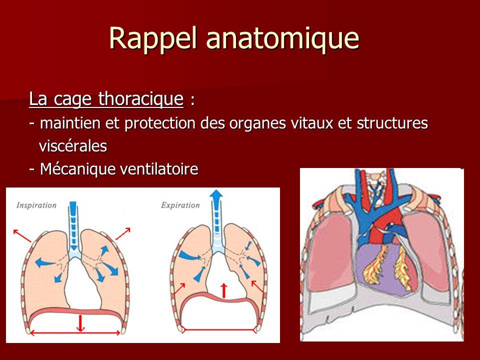 Ostéosynthèse – rétablir la morphologie – rigidité costale – Fixation des foyers de fractures – Réduction anatomique Intervention