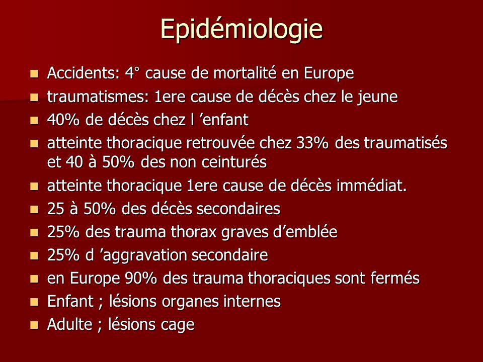 Epidémiologie Accidents: 4° cause de mortalité en Europe Accidents: 4° cause de mortalité en Europe traumatismes: 1ere cause de décès chez le jeune traumatismes: 1ere cause de décès chez le jeune 40% de décès chez l enfant 40% de décès chez l enfant atteinte thoracique retrouvée chez 33% des traumatisés et 40 à 50% des non ceinturés atteinte thoracique retrouvée chez 33% des traumatisés et 40 à 50% des non ceinturés atteinte thoracique 1ere cause de décès immédiat.