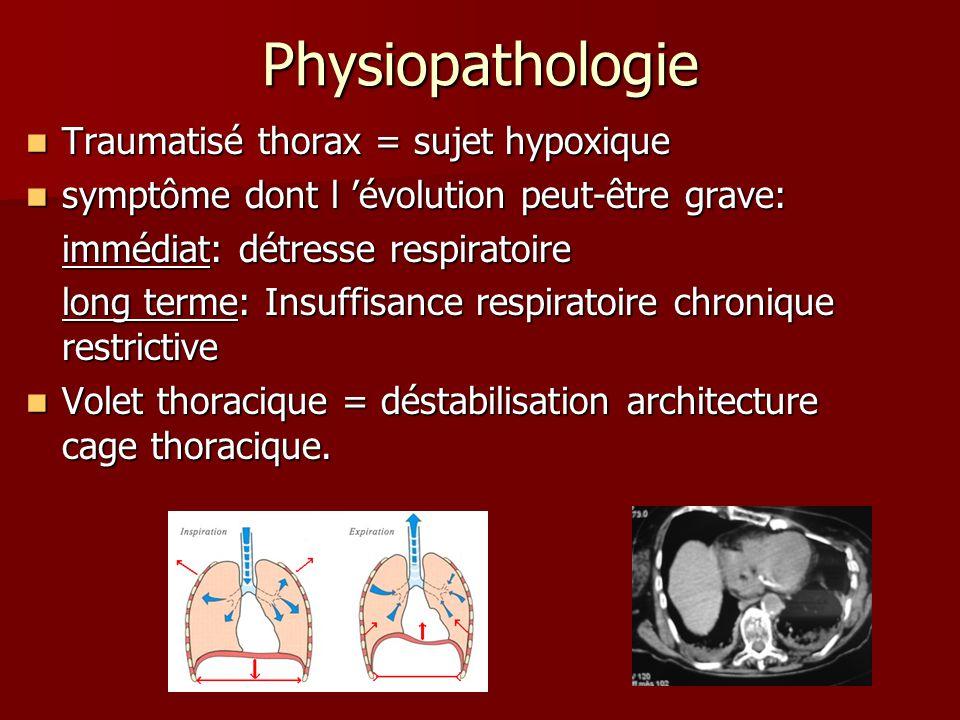 Physiopathologie Traumatisé thorax = sujet hypoxique Traumatisé thorax = sujet hypoxique symptôme dont l évolution peut-être grave: symptôme dont l évolution peut-être grave: immédiat: détresse respiratoire long terme: Insuffisance respiratoire chronique restrictive Volet thoracique = déstabilisation architecture cage thoracique.