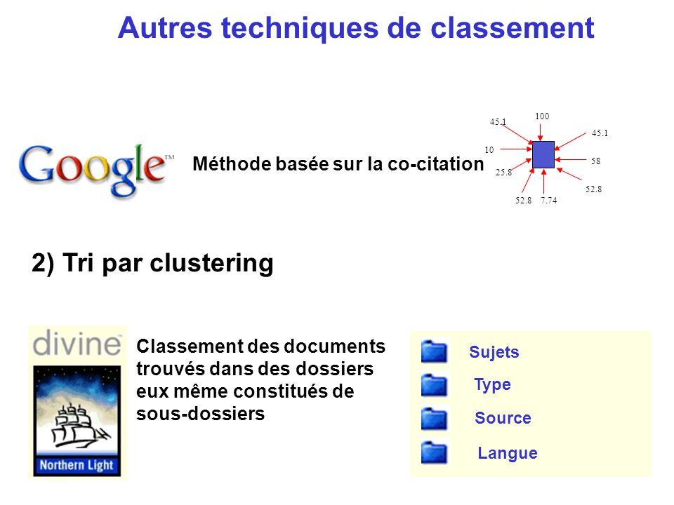 52.87.74 52.8 58 45.1 100 45.1 10 25.8 Méthode basée sur la co-citation Techniques de classement 2) Tri par clustering Classement des documents trouvé