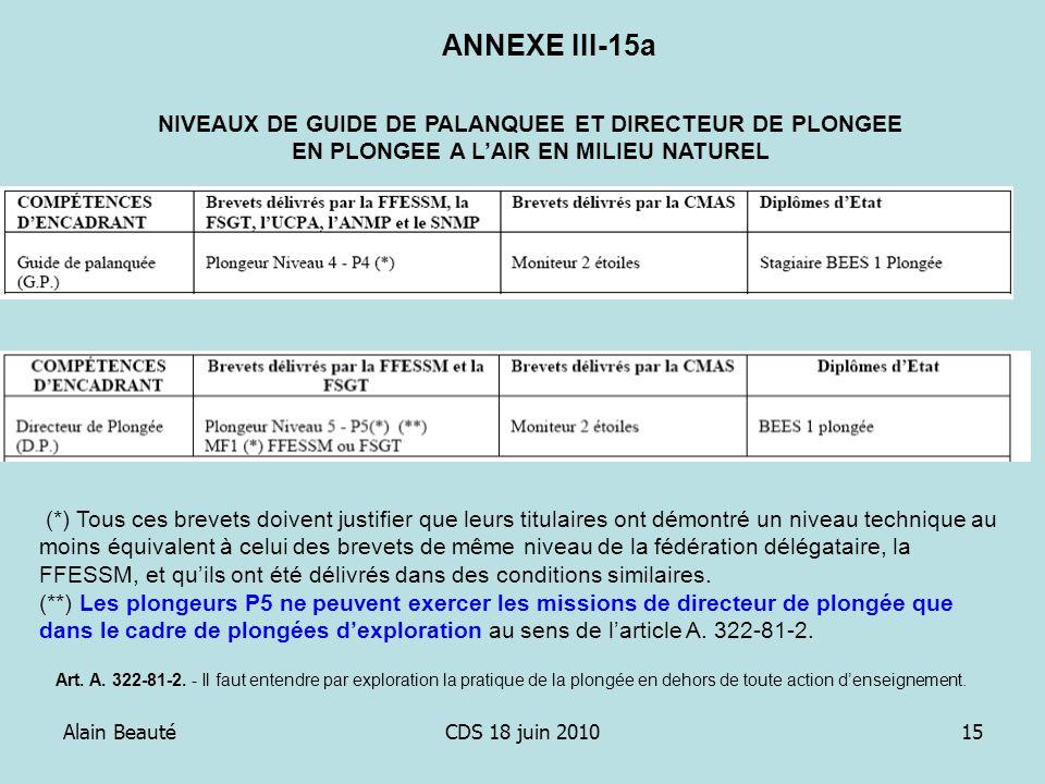 Alain BeautéCDS 18 juin 201015 NIVEAUX DE GUIDE DE PALANQUEE ET DIRECTEUR DE PLONGEE EN PLONGEE A LAIR EN MILIEU NATUREL ANNEXE III-15a (*) Tous ces b