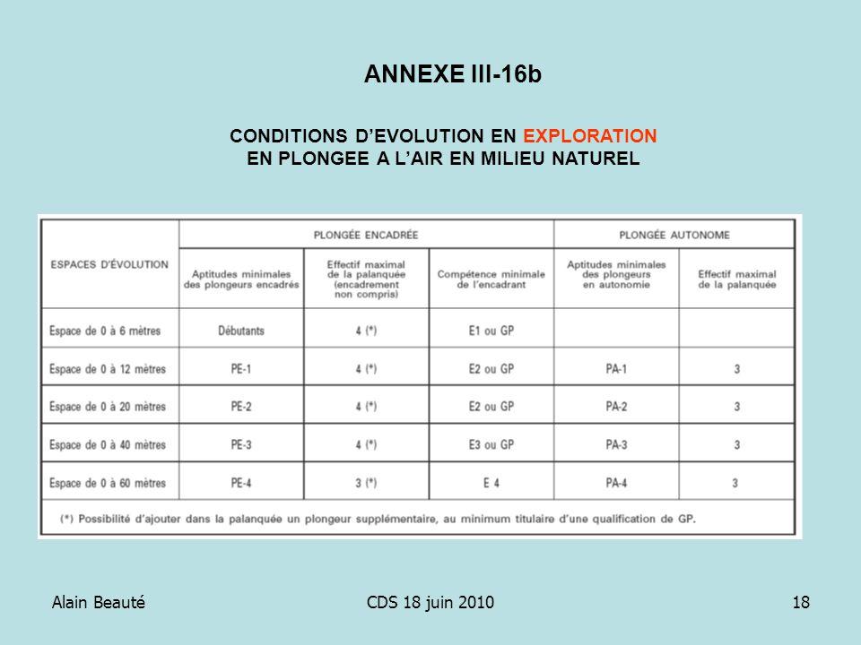 Alain BeautéCDS 18 juin 201018 CONDITIONS DEVOLUTION EN EXPLORATION EN PLONGEE A LAIR EN MILIEU NATUREL ANNEXE III-16b