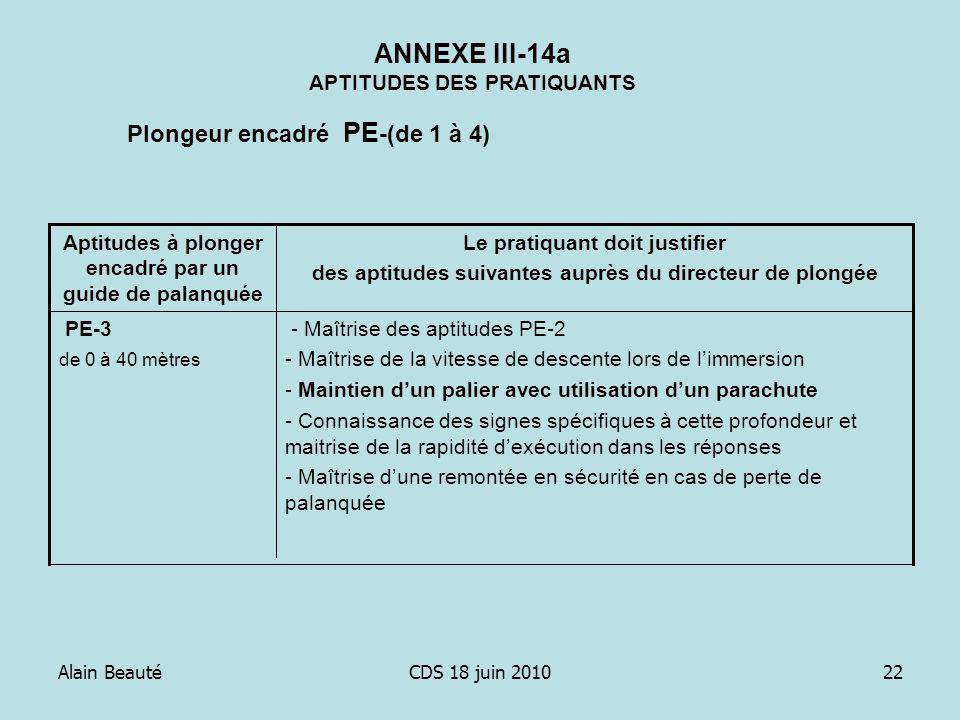 Alain BeautéCDS 18 juin 201022 ANNEXE III-14a APTITUDES DES PRATIQUANTS - Maîtrise des aptitudes PE-2 - Maîtrise de la vitesse de descente lors de lim