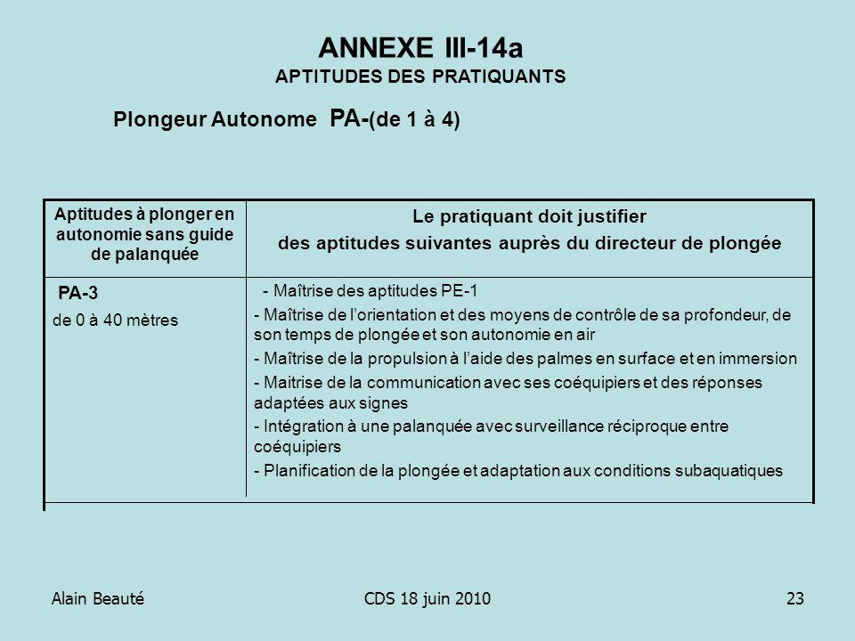 Alain BeautéCDS 18 juin 201023 ANNEXE III-14a APTITUDES DES PRATIQUANTS - Maîtrise des aptitudes PE-1 - Maîtrise de lorientation et des moyens de cont