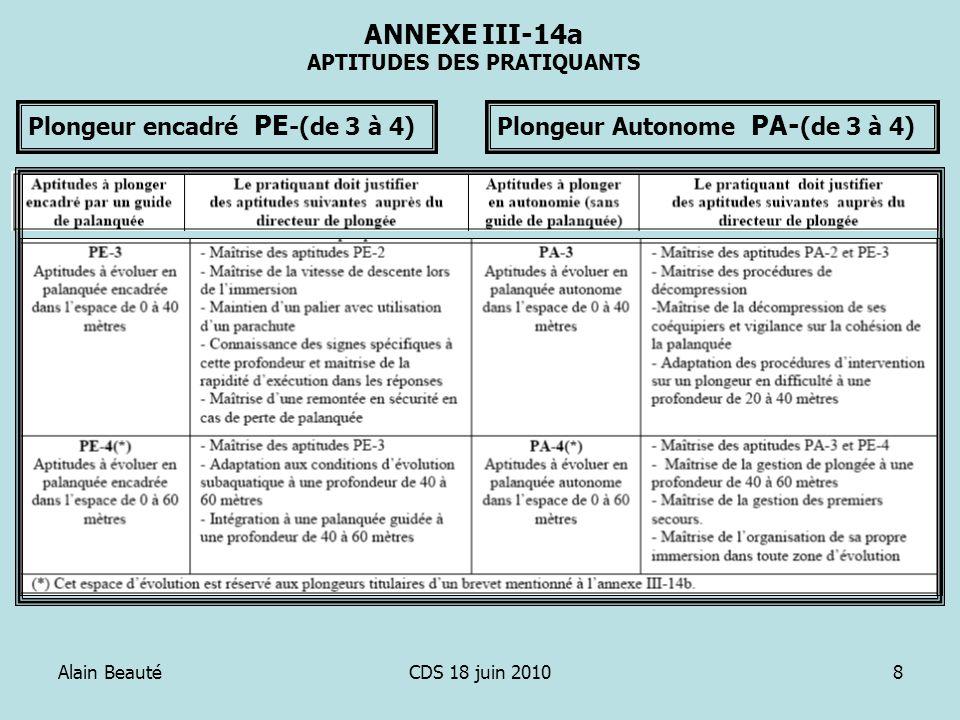 Alain BeautéCDS 18 juin 20108 ANNEXE III-14a APTITUDES DES PRATIQUANTS Plongeur encadré PE -(de 3 à 4)Plongeur Autonome PA- (de 3 à 4)