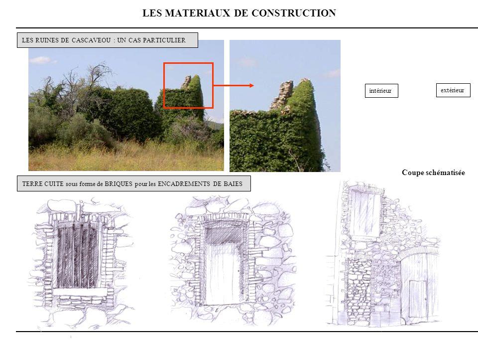 LES MATERIAUX DE CONSTRUCTION LES RUINES DE CASCAVEOU : UN CAS PARTICULIER TERRE CUITE sous forme de BRIQUES pour les ENCADREMENTS DE BAIES intérieur extérieur Coupe schématisée