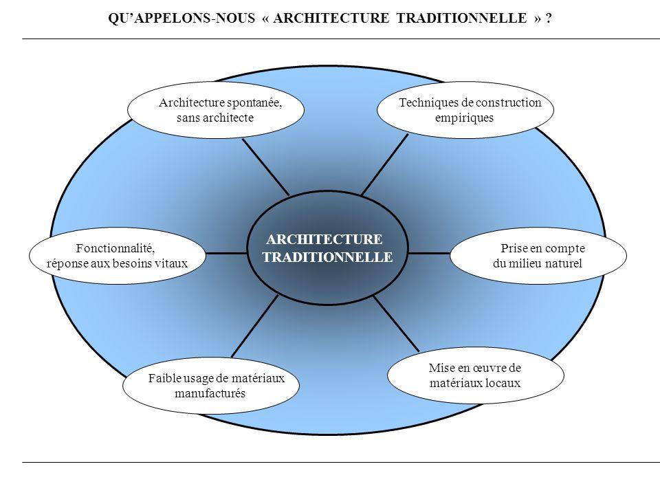 QUAPPELONS-NOUS « ARCHITECTURE TRADITIONNELLE » .