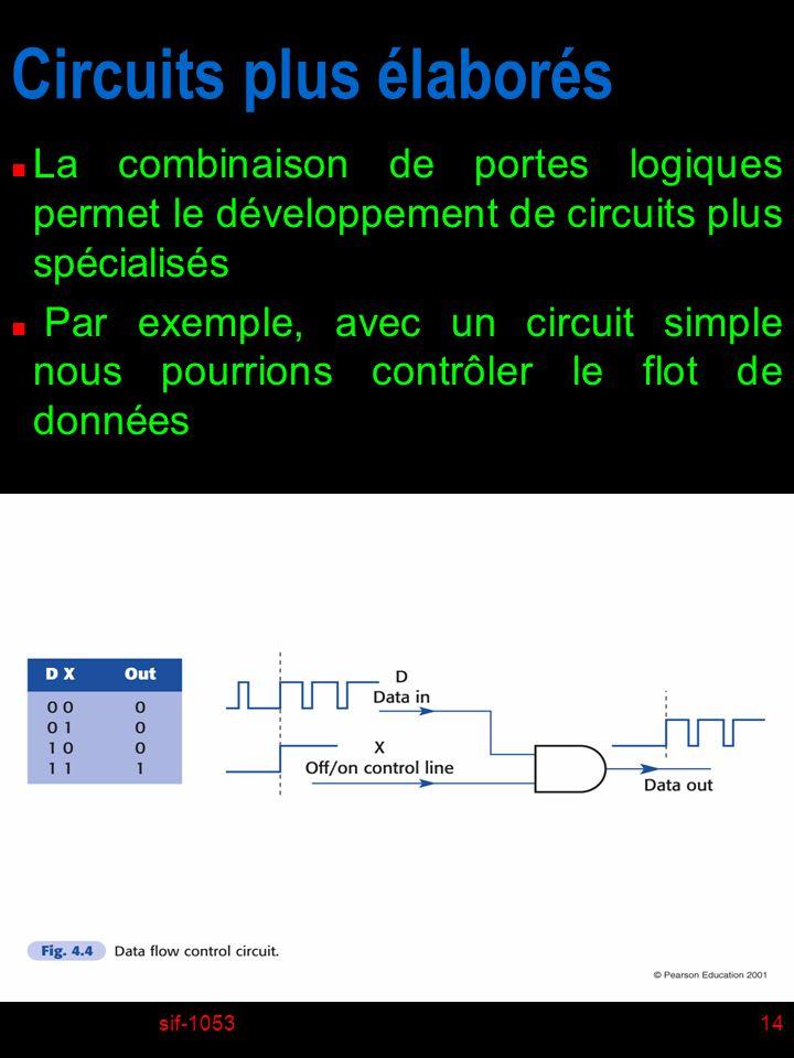 sif-105314 Circuits plus élaborés n La combinaison de portes logiques permet le développement de circuits plus spécialisés n Par exemple, avec un circ