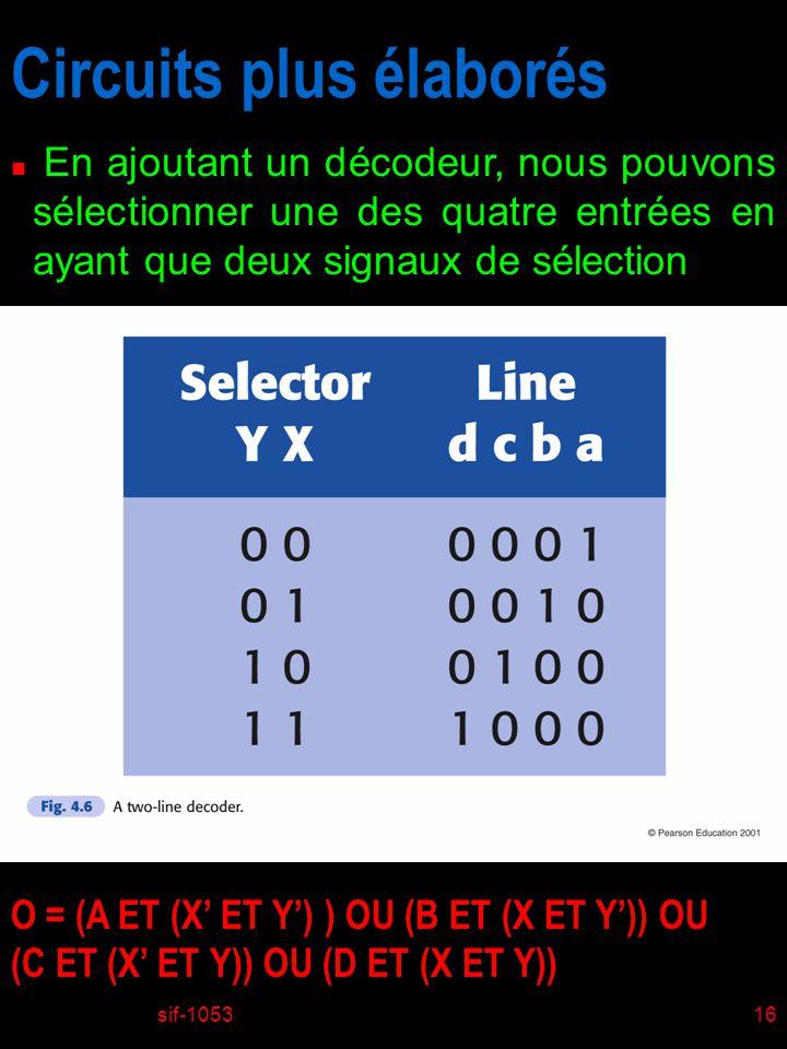 sif-105316 Circuits plus élaborés n En ajoutant un décodeur, nous pouvons sélectionner une des quatre entrées en ayant que deux signaux de sélection O