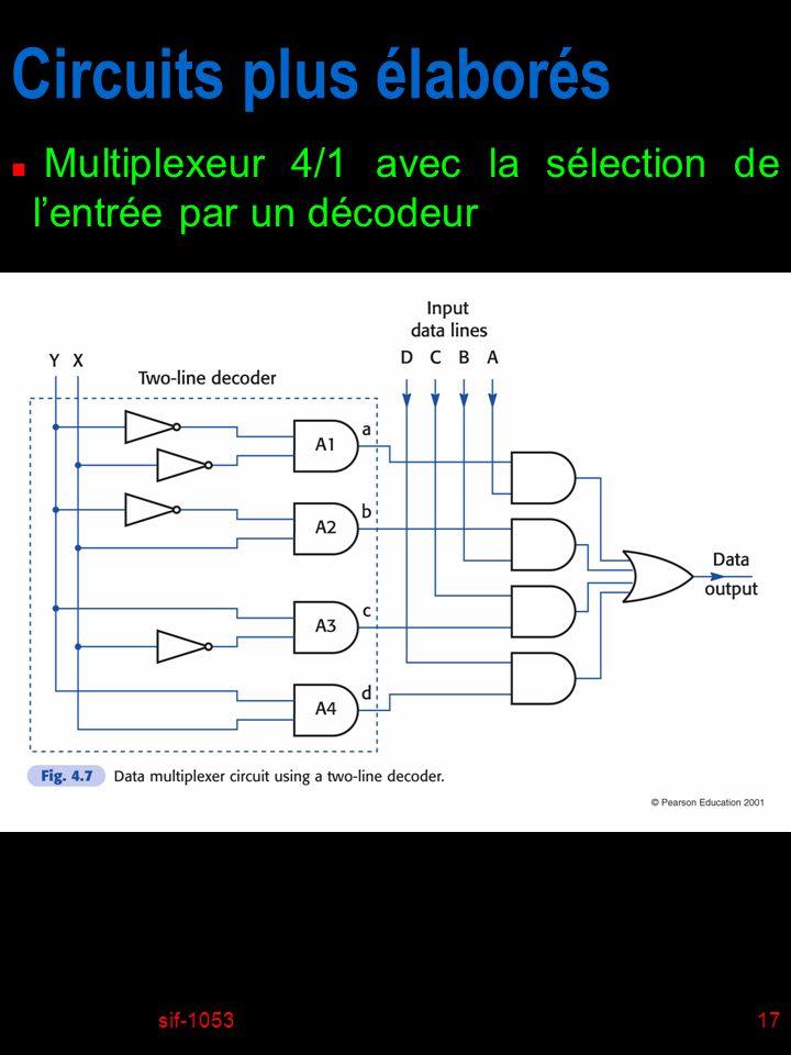 sif-105317 Circuits plus élaborés n Multiplexeur 4/1 avec la sélection de lentrée par un décodeur