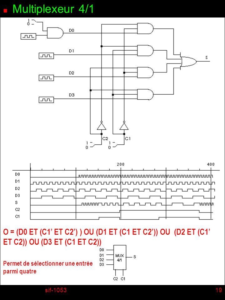 sif-105319 n Multiplexeur 4/1 Permet de sélectionner une entrée parmi quatre O = (D0 ET (C1 ET C2) ) OU (D1 ET (C1 ET C2)) OU (D2 ET (C1 ET C2)) OU (D
