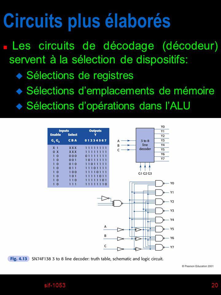 sif-105320 Circuits plus élaborés n Les circuits de décodage (décodeur) servent à la sélection de dispositifs: u Sélections de registres u Sélections