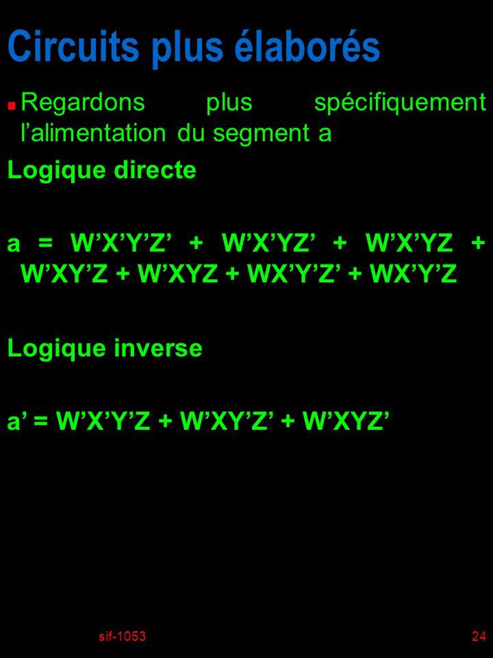 sif-105324 Circuits plus élaborés n Regardons plus spécifiquement lalimentation du segment a Logique directe a = WXYZ + WXYZ + WXYZ + WXYZ + WXYZ + WX