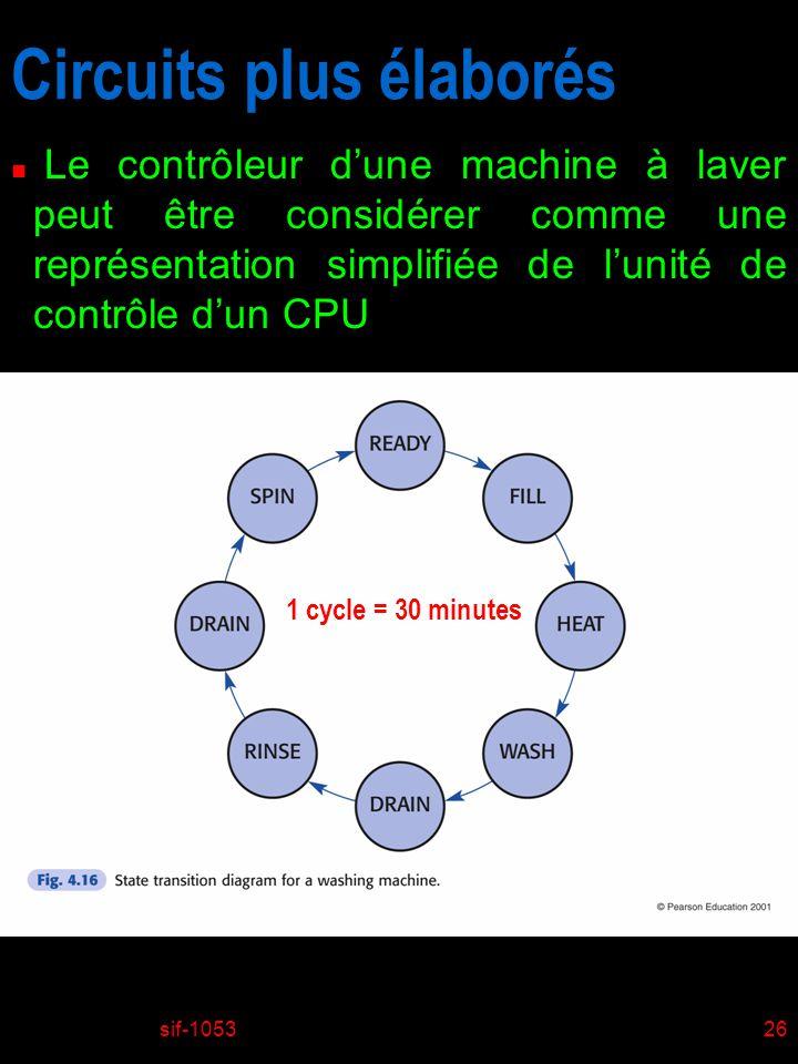 sif-105326 Circuits plus élaborés n Le contrôleur dune machine à laver peut être considérer comme une représentation simplifiée de lunité de contrôle