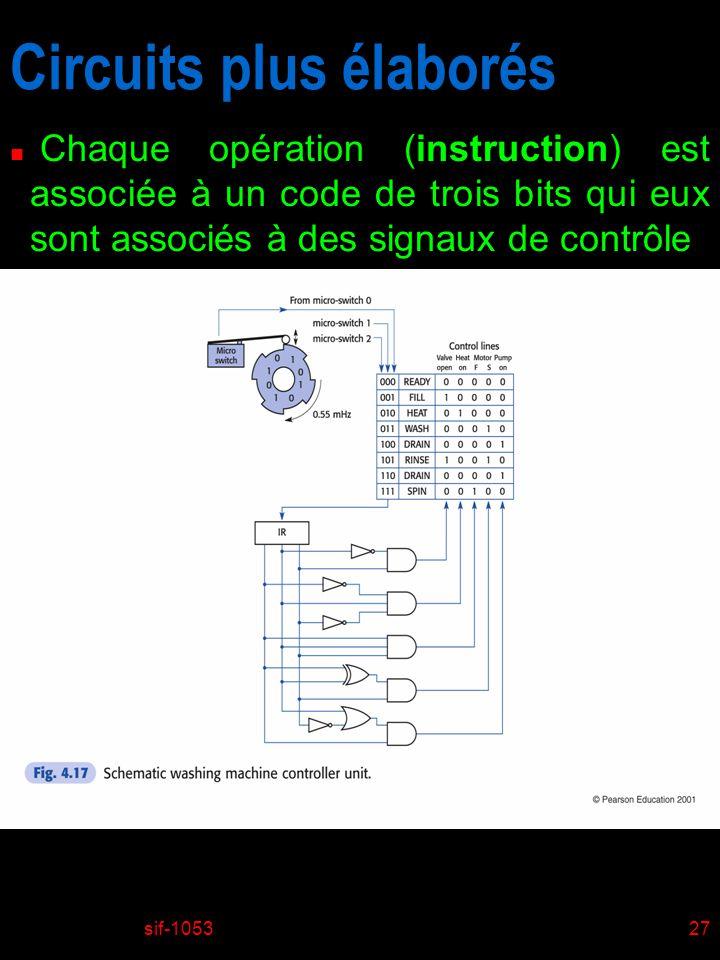 sif-105327 Circuits plus élaborés n Chaque opération (instruction) est associée à un code de trois bits qui eux sont associés à des signaux de contrôl